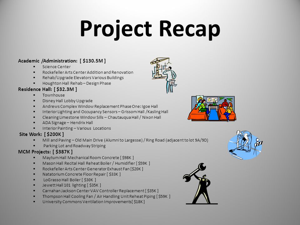 Project Recap Academic /Administration: [ $130.5M ]